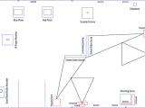 Show Blueprint and FixingCircuits