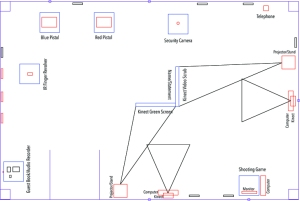 Show Blueprint